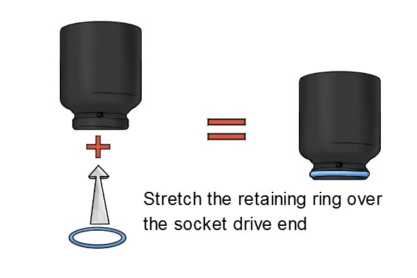 Begin by stretching the retaining ring over the socket drive end