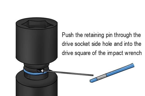 Push the retaining pin through the drive socket side hole and hole in the drive square of the impact wrench.