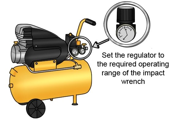 Use the pressure regulator on the air compressor to set the pressure within the operating range of the impact wrench