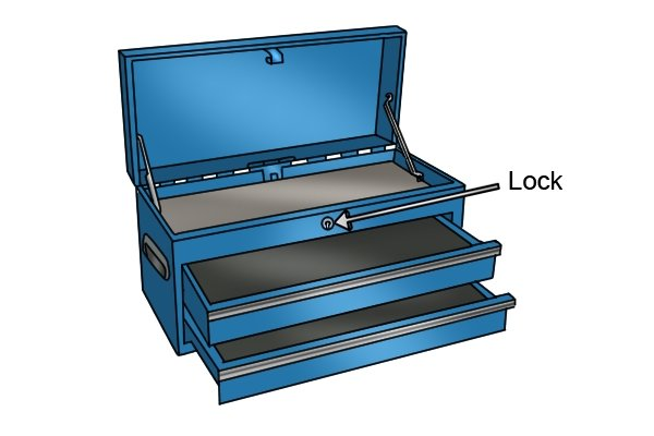 Metal tool box with a lock for securing all of the draws closed