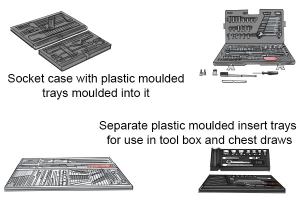 Plastic moulded socket cases can be bought seperately or integrated into the cases of a socket set. Socket case with plastic moulded trays moulded into it, Seperate plastic moulded insert trays for use in tool box and chest draws