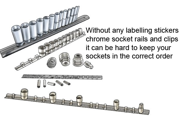 Without any labelling stickers on chrome socket rails and clips it can be hard to keep your sockets in the correct order