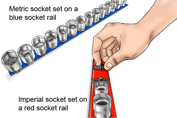 By using colour coded socket rails it is easier to tell your metric sockets from imperial ones. Metric socket set on a blue socket rail, Imperial socket set on a red socket rail