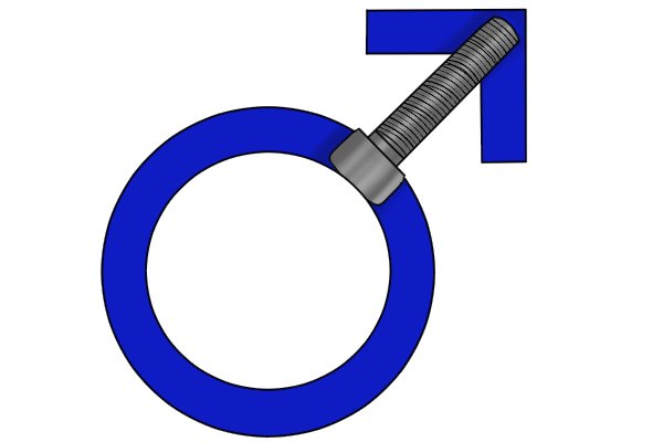 A bolt is referred to as a male part as it fits into the nut and the bolt head fits into a socket head
