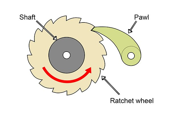 Ratchet mechanism