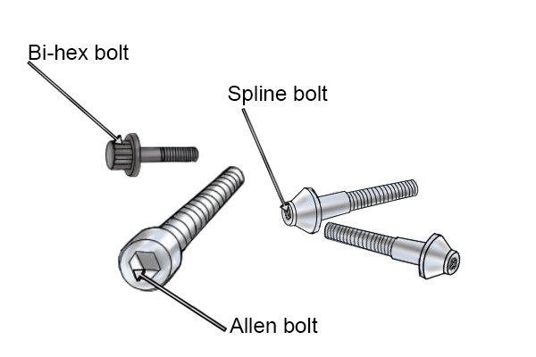 Different types of bolt head include, Allen bolt, Bi-hex bolt and Spline bolt