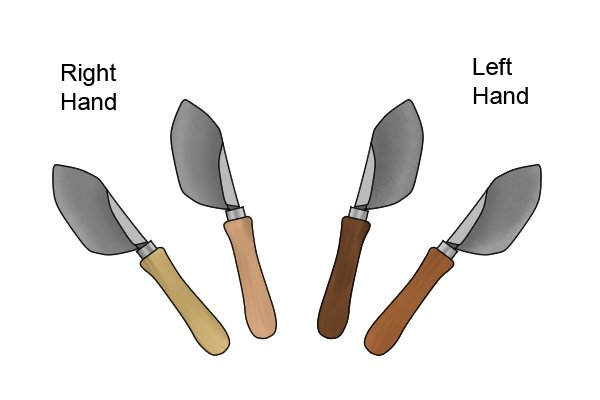 Left and right handed potting garden trowels