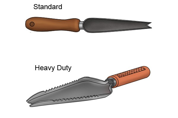 Types of weeding garden trowel: standard and heavy duty