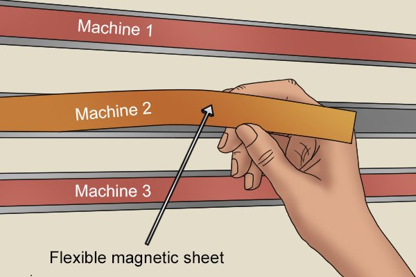 Magnetic planning board with labelled flexible magnetic sheet
