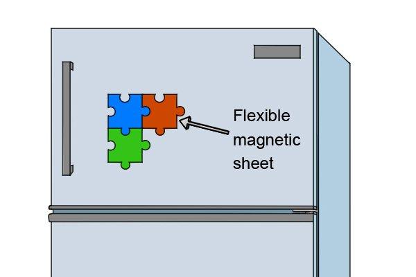Flexible magnetic sheet cut into puzzle pieces on a fridge