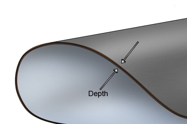 Depth of flexible magnetic sheet