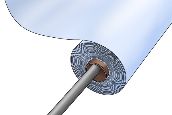 Rolling flexible magnetic sheet onto a core