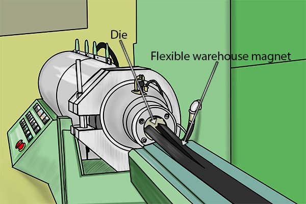 Extruding a flexible warehouse magnet through a die