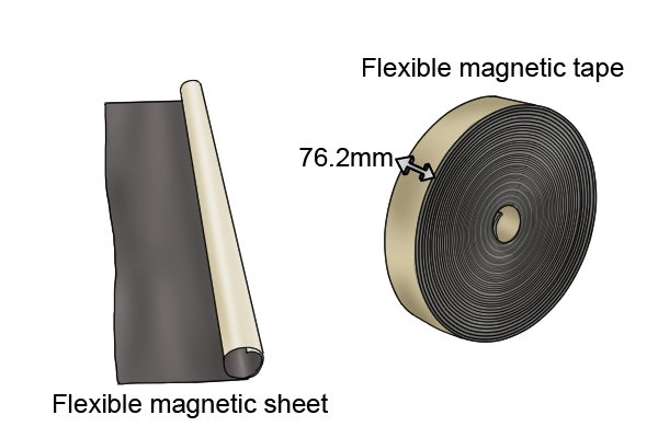 Flexible magnetic tape 76.2mm wide and a flexible magnetic sheet
