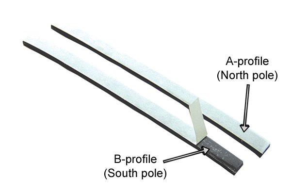 A and B profile, north and south pole, magnetic strips