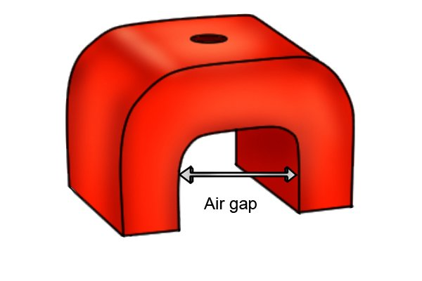 Air gap between the magnetic poles of a red power horseshoe magnet