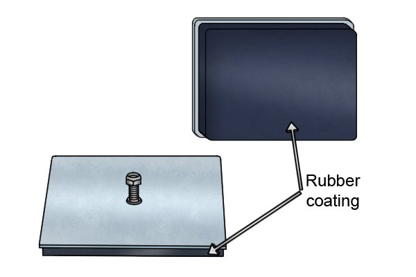 Rubber coating on a threaded stud magnetic mounting pad