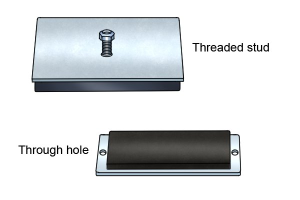 Types of magnetic mounting pad: Threaded stud and through hole magnetic mounting pads