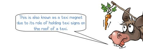 """Wonkee Donkee says """"This is also known as a taxi magnet due to its role of holding taxi signs on the roof of a taxi"""""""