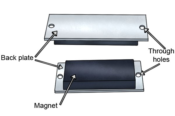 Parts of a through hole magnetic mounting pad: back plate, magnet and through holes