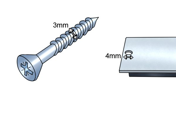 A flat head screw with a 3mm gauge and a 4mm through hole magnetic mounting pad
