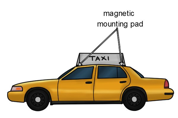Yellow taxi with a sign with advertisements, with labelled magnetic mounting pads holding it on