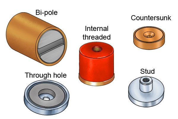 Types of pot magnet: bi-pole, countersunk, internal threaded, stud and through hole