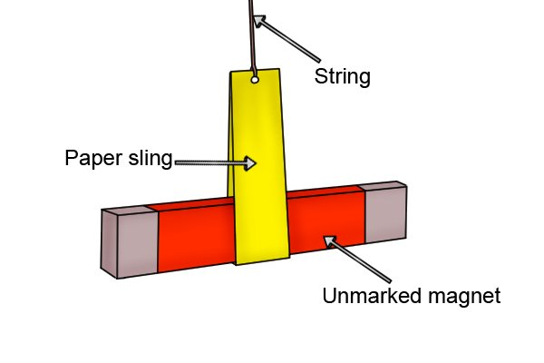 An unmarked bar magnet in a paper sling with a piece of string holding it up