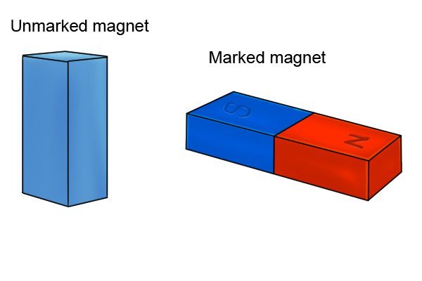 Marked and unmarked bar magnets