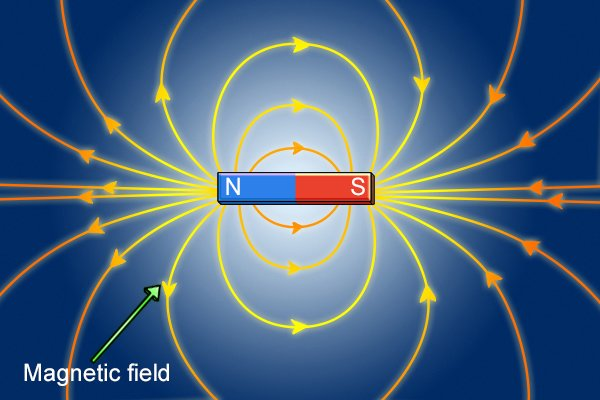 Magnetic field on a red and blue bar magnet
