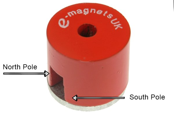 Red button horseshoe magnet with a keeper and labelled north and south pole