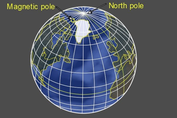 North magnetic pole and the geographic north pole in Canada