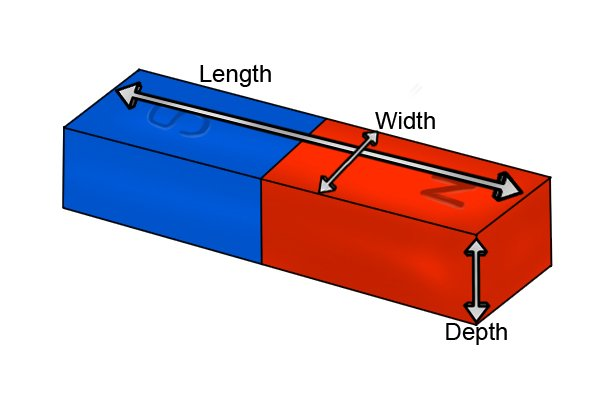 dimensions of a red and blue rectangle bar magnet with labelled length, width, and depth