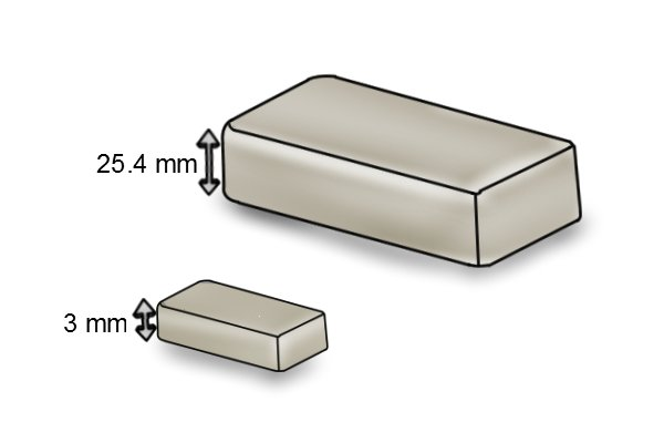Depth of a rectangle bar magnet 3mm and 25.4mm