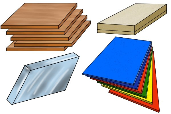 Wood, plastic and glass - non-magnetic materials