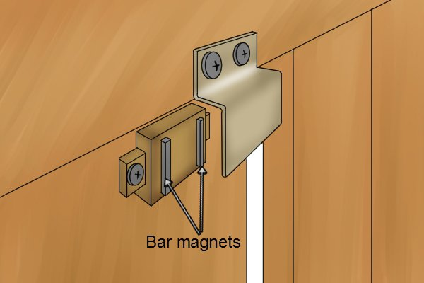 Magnetic catch with labelled rectangle bar magnets on a cupboard door