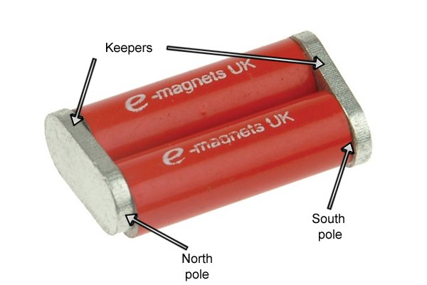 Parts of a red cylinder bar magnet, keeper, north and south poles