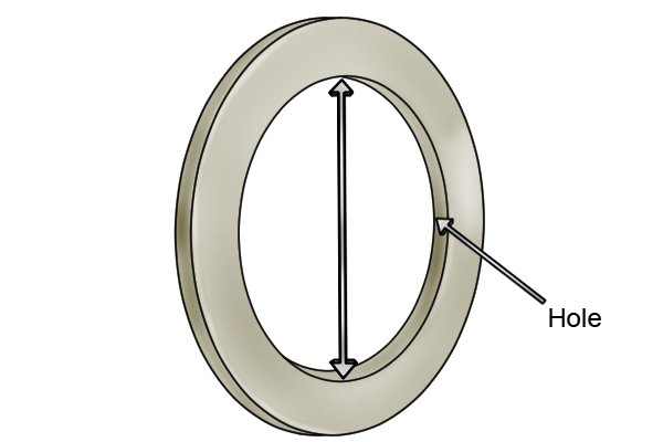 Ring magnet with labelled hole
