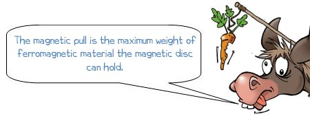 "Wonkee Donkee says ""The magnetic pull is the maximum weight of ferromagnetic material the magnetic disc can hold"""