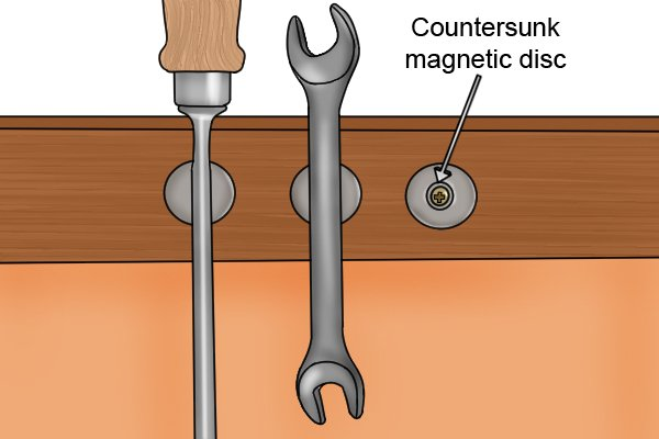 Countersunk magnetic disc attached with a flat headed screw to a piece of wood