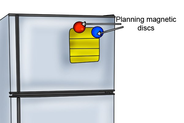 Two multi coloured planning magnetic discs holding a piece of yellow card onto a fridge