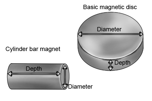 Cylinder bar magnet and basic magnetic disc each with labelled diameter and depth