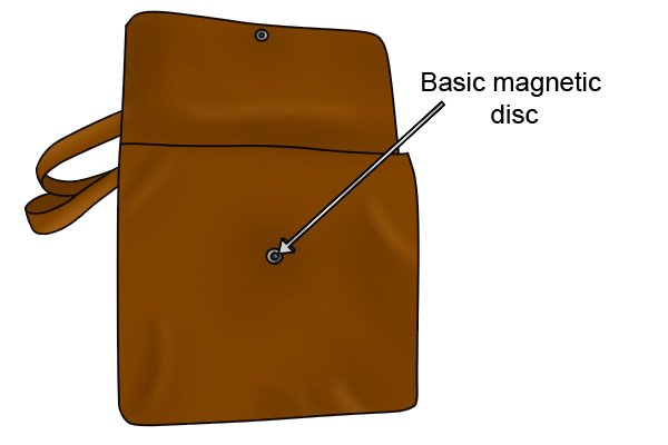 Brown leather handbag bag with magnetic closure with labelled basic magnetic disc