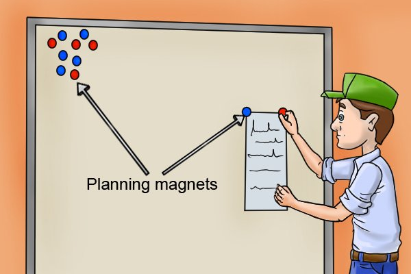 Basic planning disc magnets holding paper onto a white board