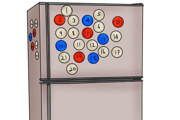 basic planning magnetic discs on a fridge