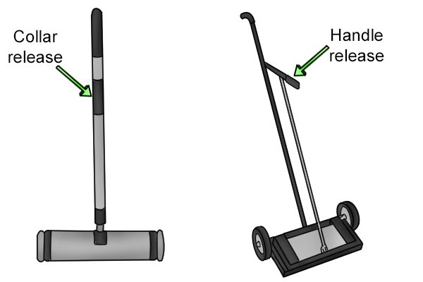 Types of push magnetic sweeper release systems: collar release and handle release