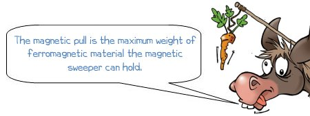 "Wonkee Donkee says ""The magnetic pull is the maximum weight of ferromagnetic material the magnetic sweeper can hold"""