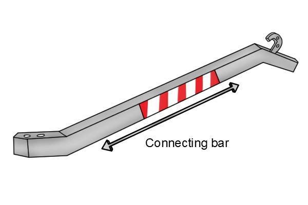 Connecting bar of a trailer magnetic sweeper