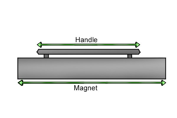 Parts of a handheld magnetic sweeper, handle and magnet