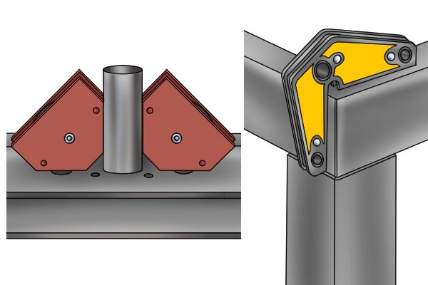 weld clamp magnets holding circular and square pipes